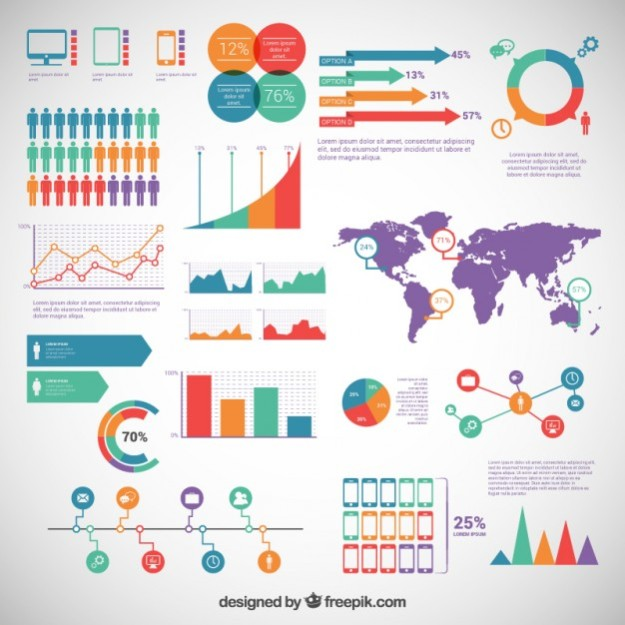 10 free tools for creating infographics | Computer Borders